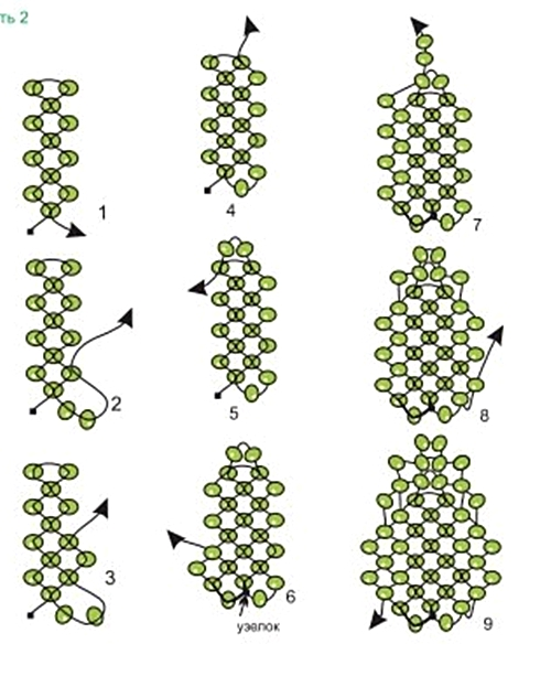 Принты для вышивок шелковыми лентами