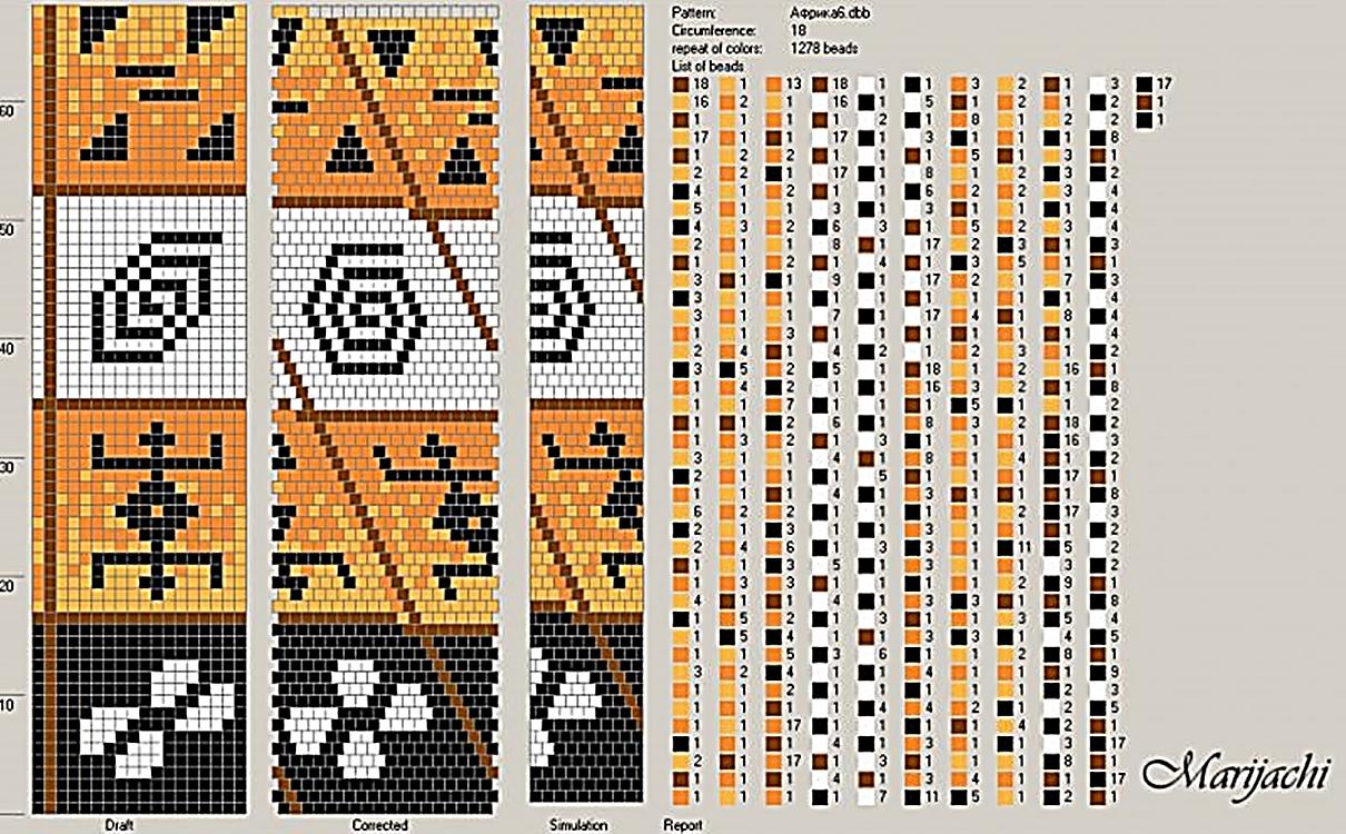 Шапки спицами для женщин схемы и описания вязания